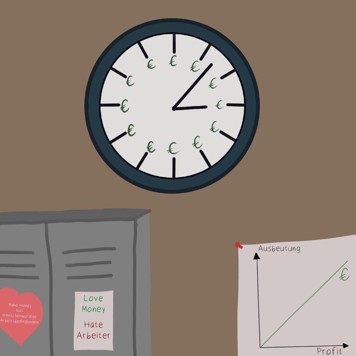 Zeit, Geld, Arbeit
